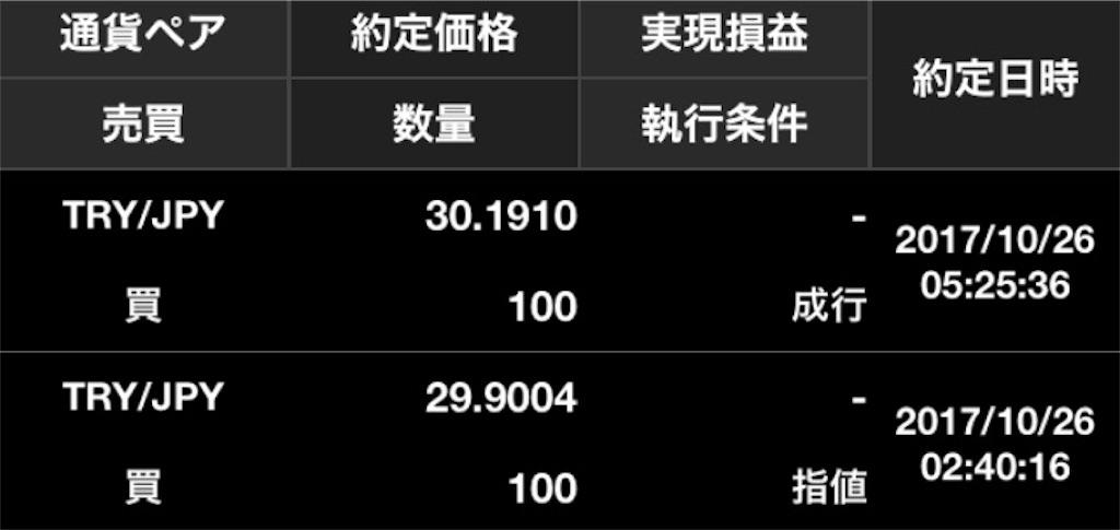 f:id:masaakiogawa0512:20171026192633j:image