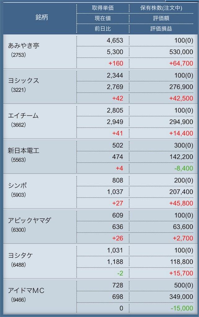 f:id:masaakiogawa0512:20171027233250j:image