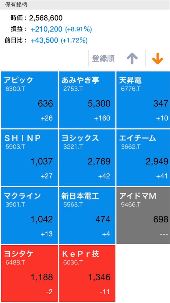 f:id:masaakiogawa0512:20171027233311j:image