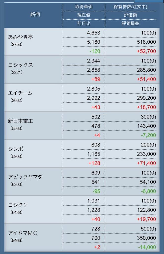 f:id:masaakiogawa0512:20171030193836j:image