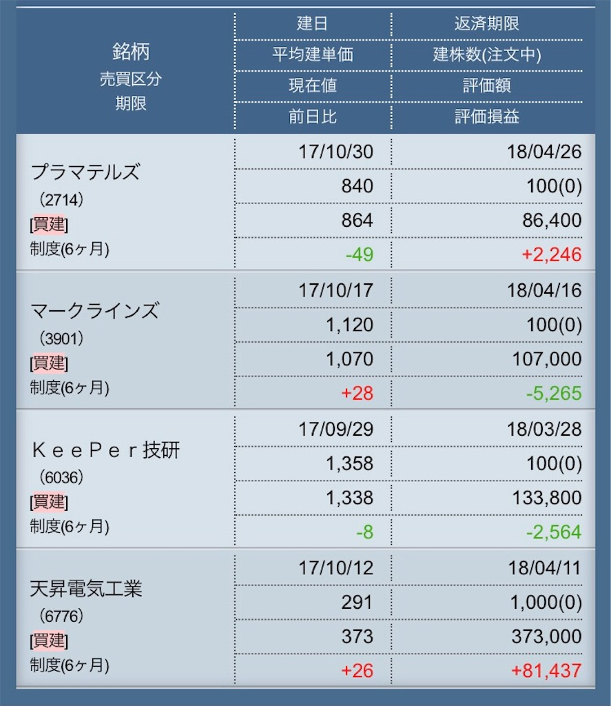 f:id:masaakiogawa0512:20171030193847j:image
