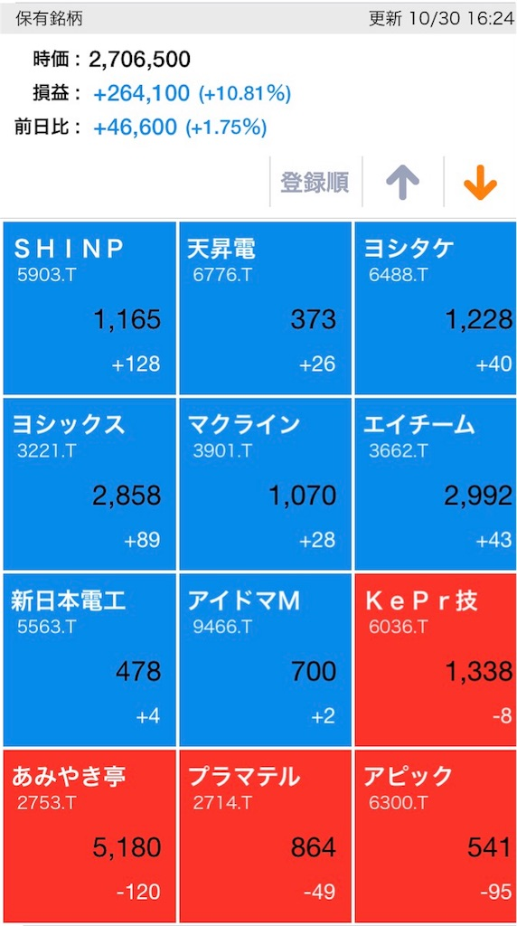 f:id:masaakiogawa0512:20171030193904j:image