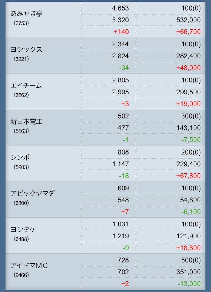 f:id:masaakiogawa0512:20171031172220j:image