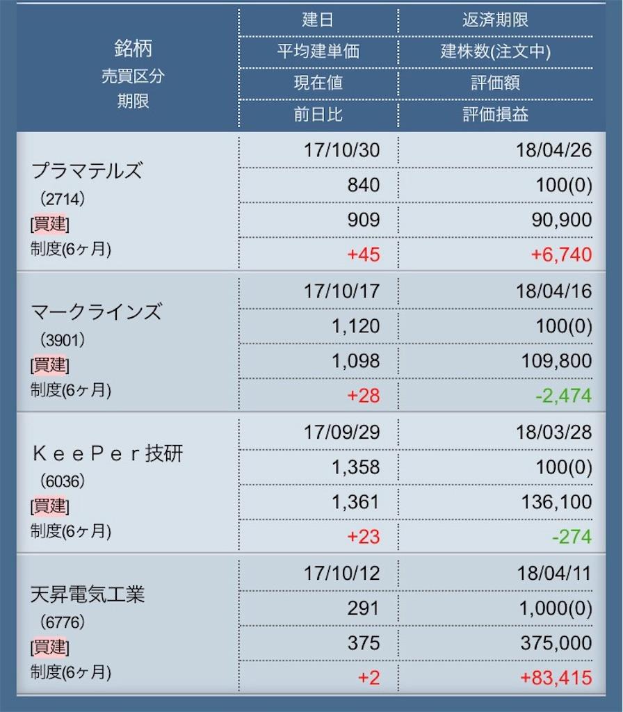 f:id:masaakiogawa0512:20171031172226j:image