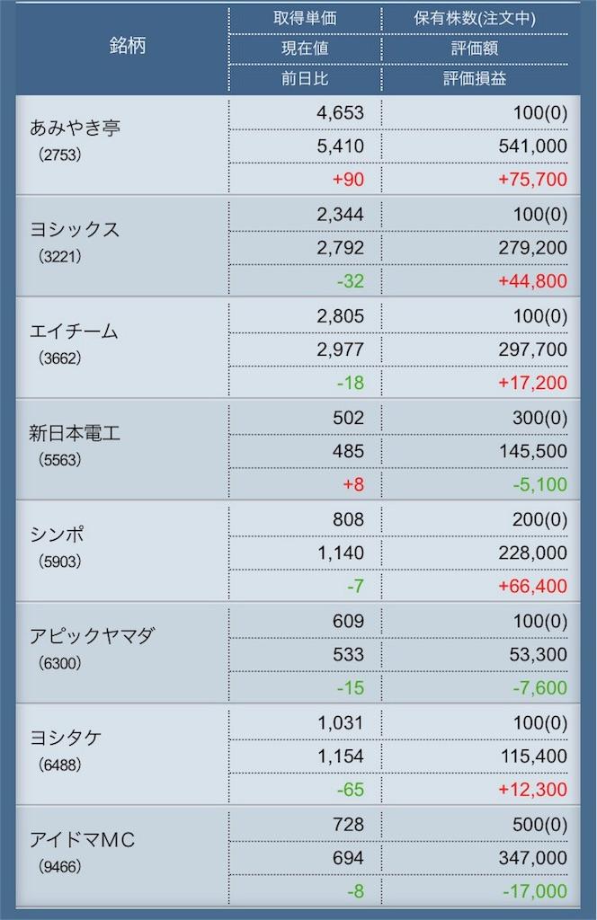 f:id:masaakiogawa0512:20171101231401j:image