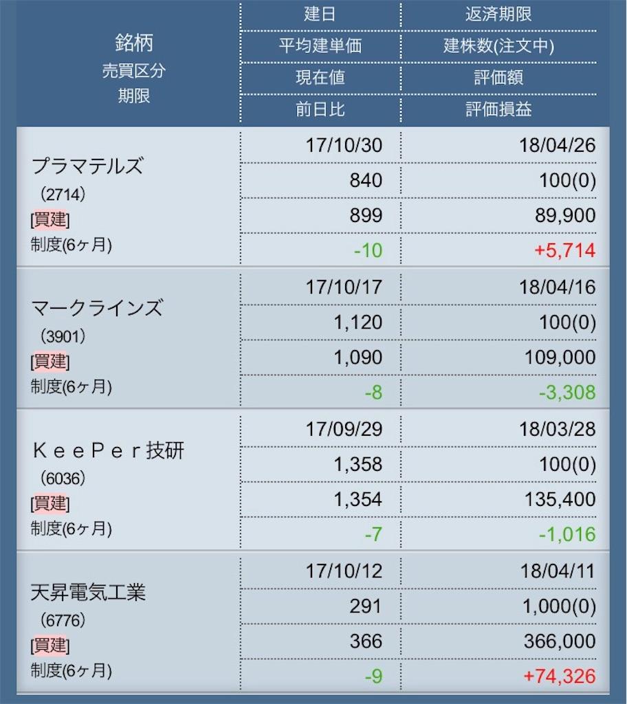 f:id:masaakiogawa0512:20171101231405j:image