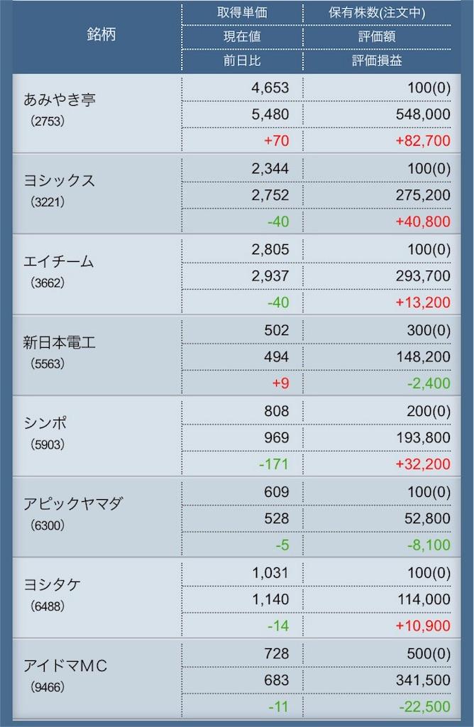 f:id:masaakiogawa0512:20171102173623j:image