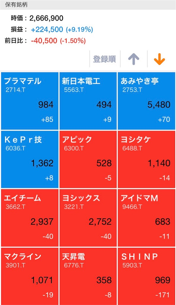 f:id:masaakiogawa0512:20171102173635j:image
