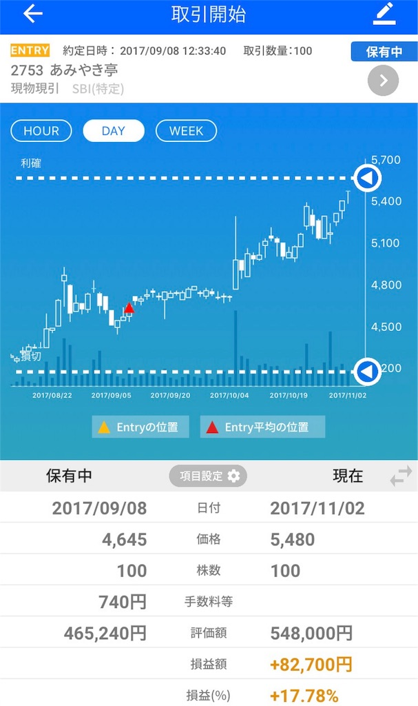 f:id:masaakiogawa0512:20171105144310j:image