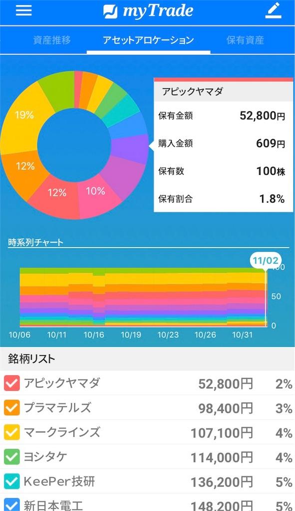 f:id:masaakiogawa0512:20171105144925j:image