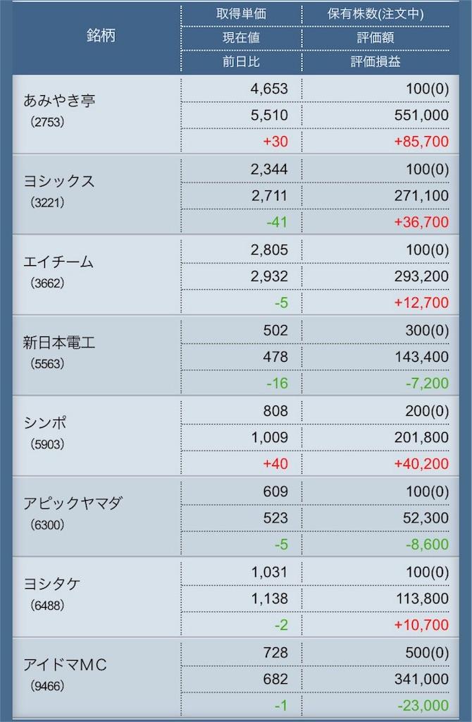 f:id:masaakiogawa0512:20171106214842j:image