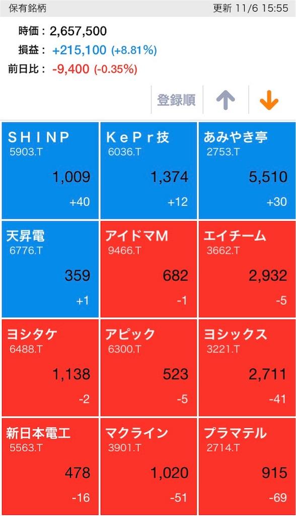 f:id:masaakiogawa0512:20171106214903j:image