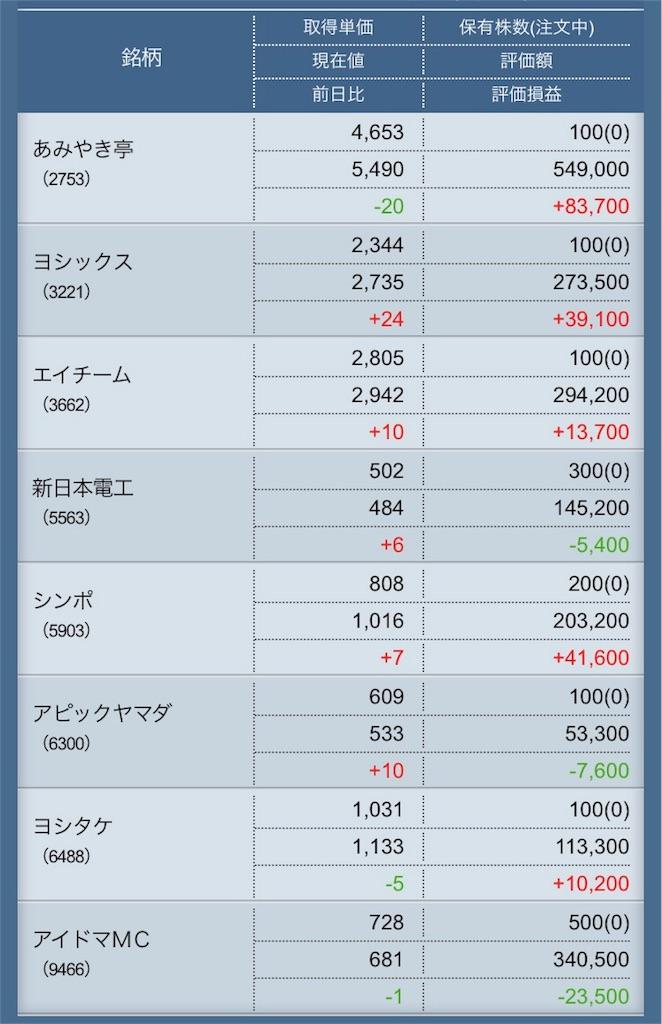 f:id:masaakiogawa0512:20171107195325j:image