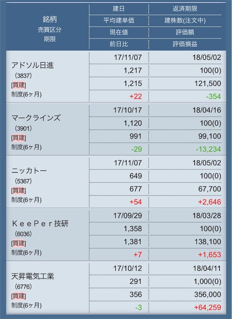 f:id:masaakiogawa0512:20171107195330j:image