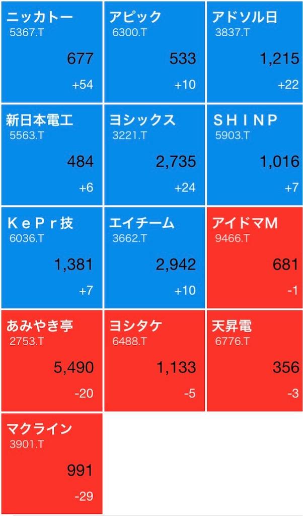 f:id:masaakiogawa0512:20171107195338j:image