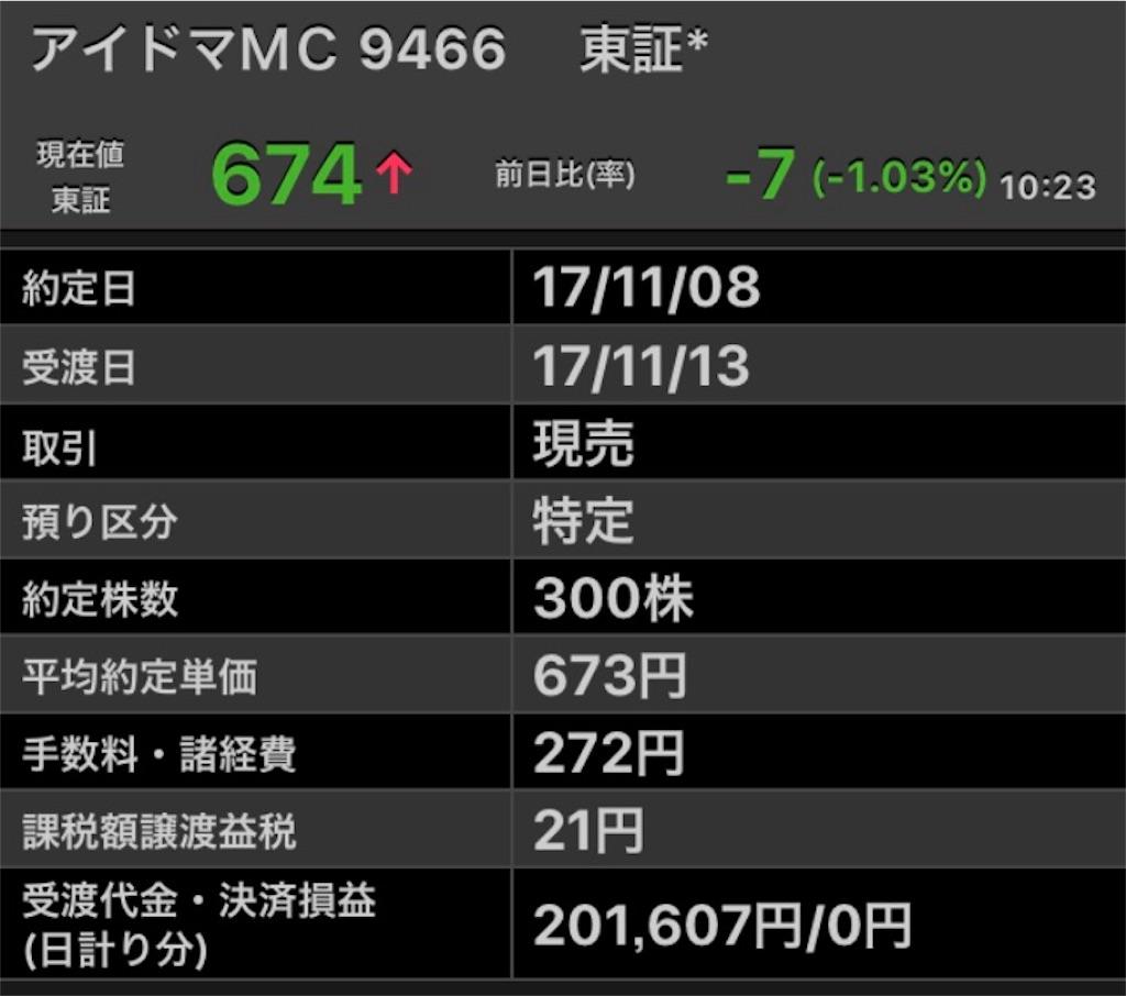 f:id:masaakiogawa0512:20171108215101j:image