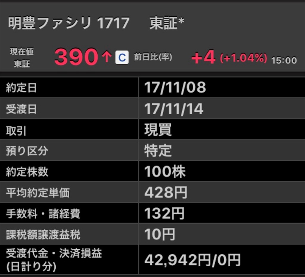 f:id:masaakiogawa0512:20171108215316j:image