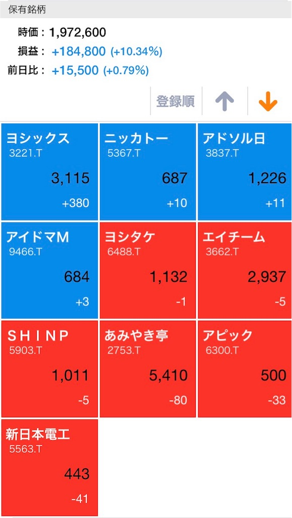 f:id:masaakiogawa0512:20171108220309j:image