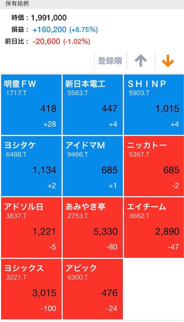 f:id:masaakiogawa0512:20171109210522j:image
