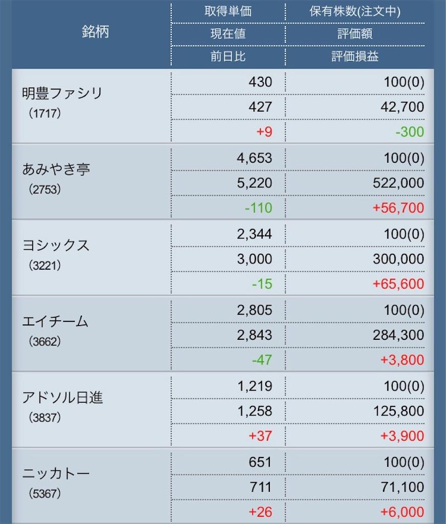 f:id:masaakiogawa0512:20171110233032j:image
