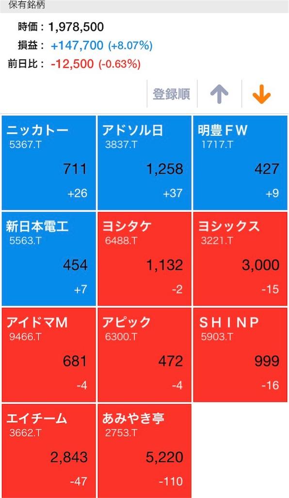 f:id:masaakiogawa0512:20171110233218j:image