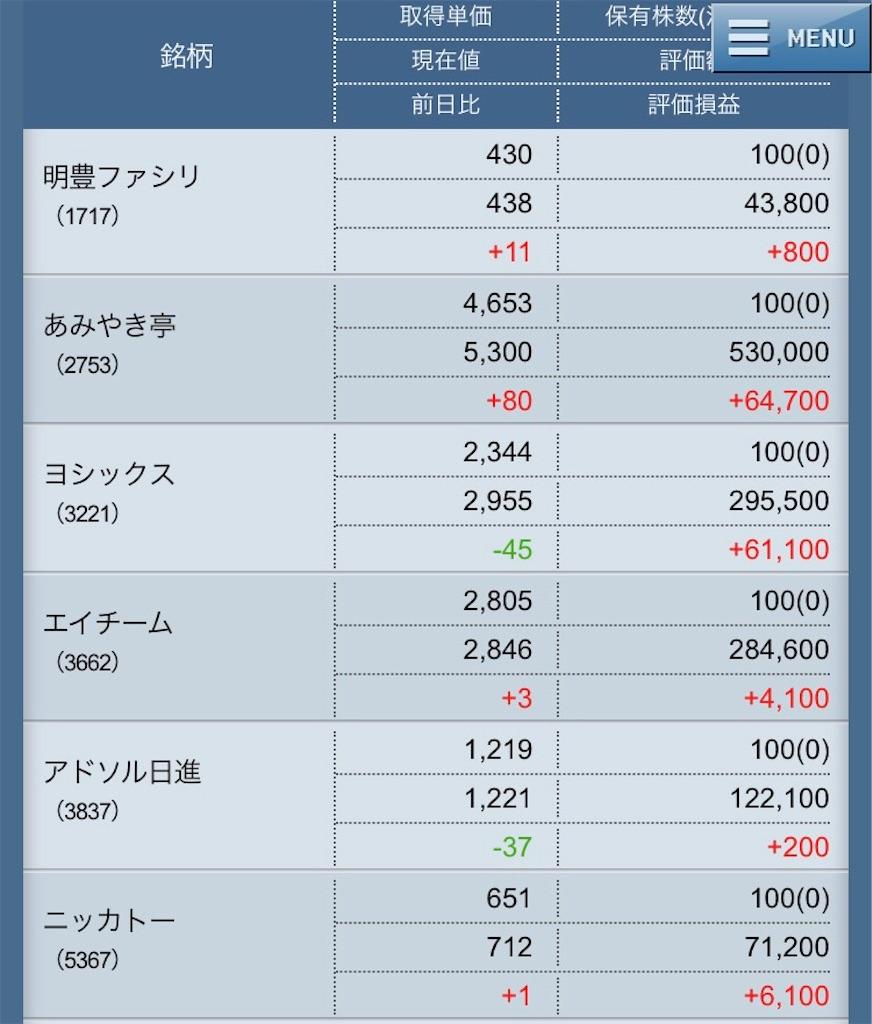 f:id:masaakiogawa0512:20171113202555j:image