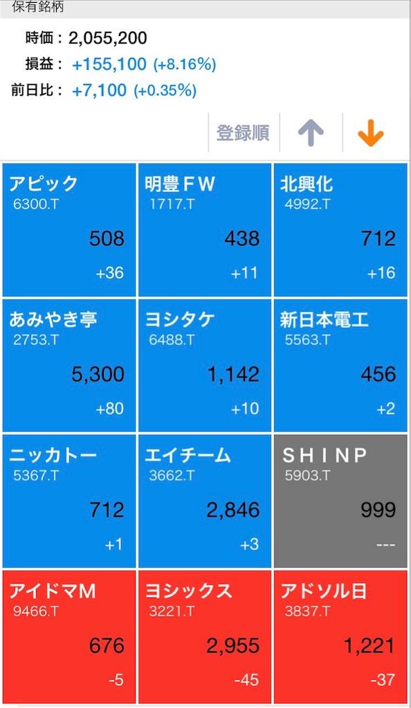 f:id:masaakiogawa0512:20171113202619j:image