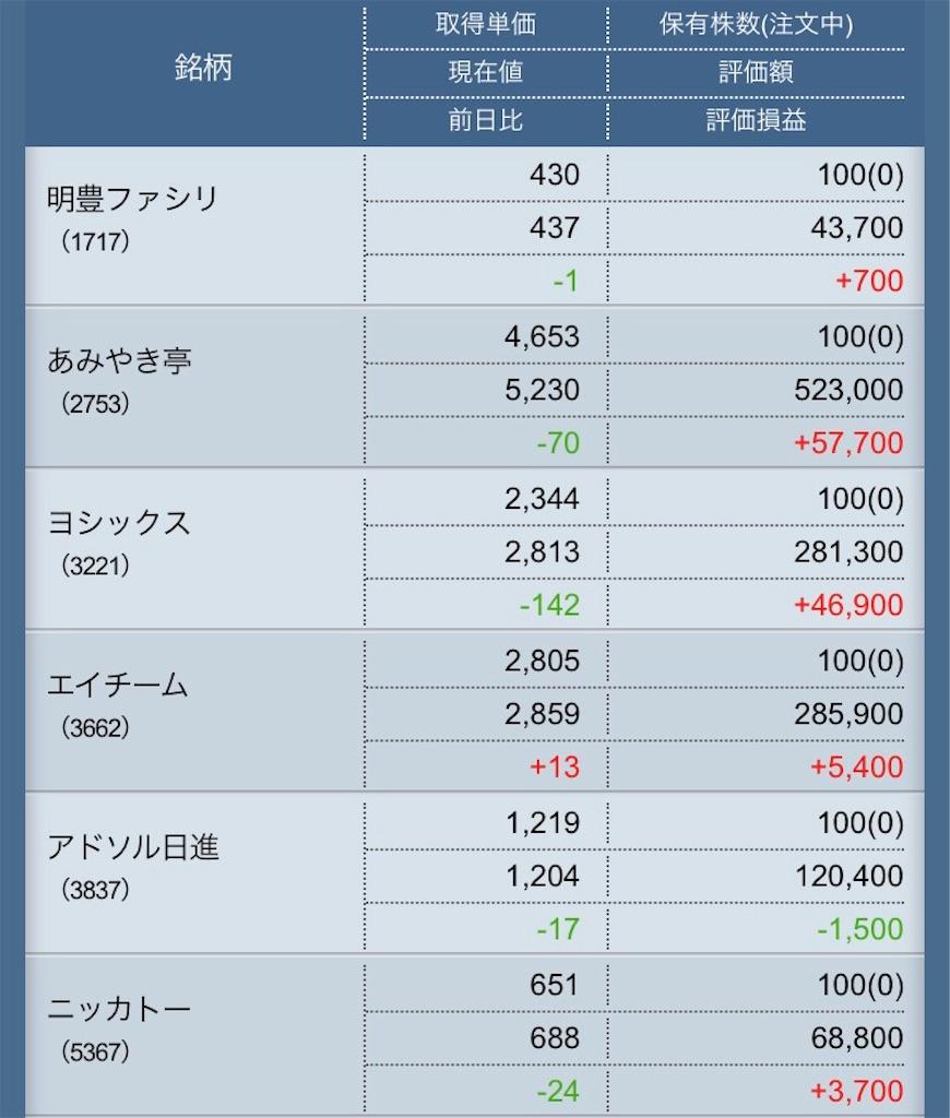 f:id:masaakiogawa0512:20171114171303j:image