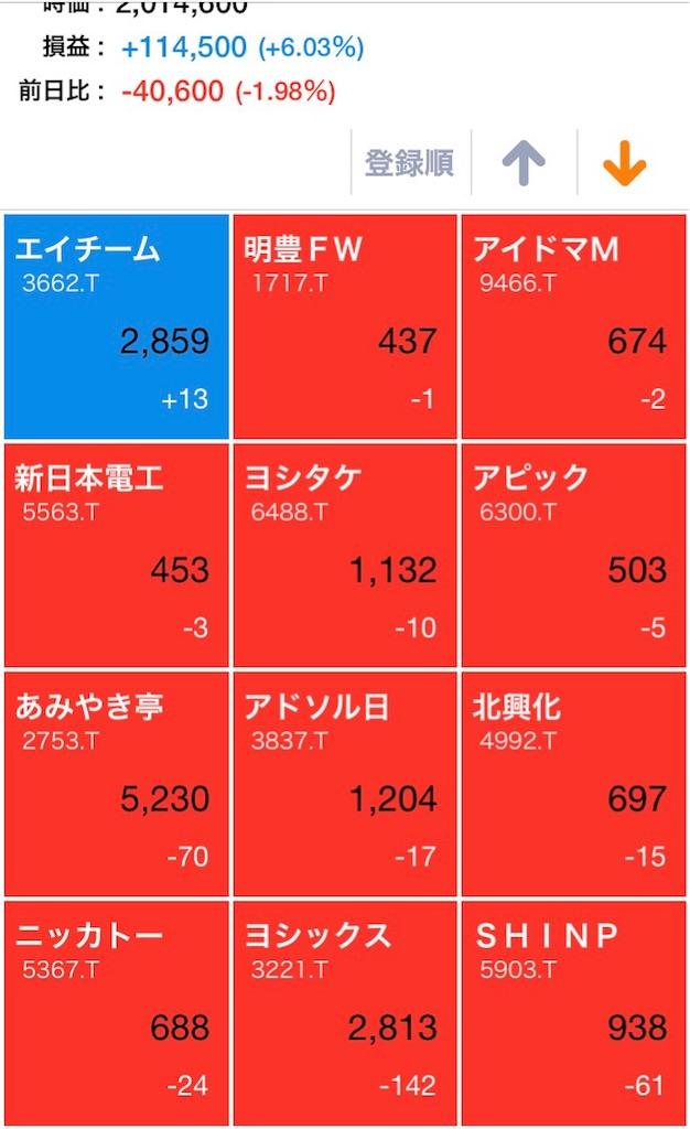 f:id:masaakiogawa0512:20171114171412j:image
