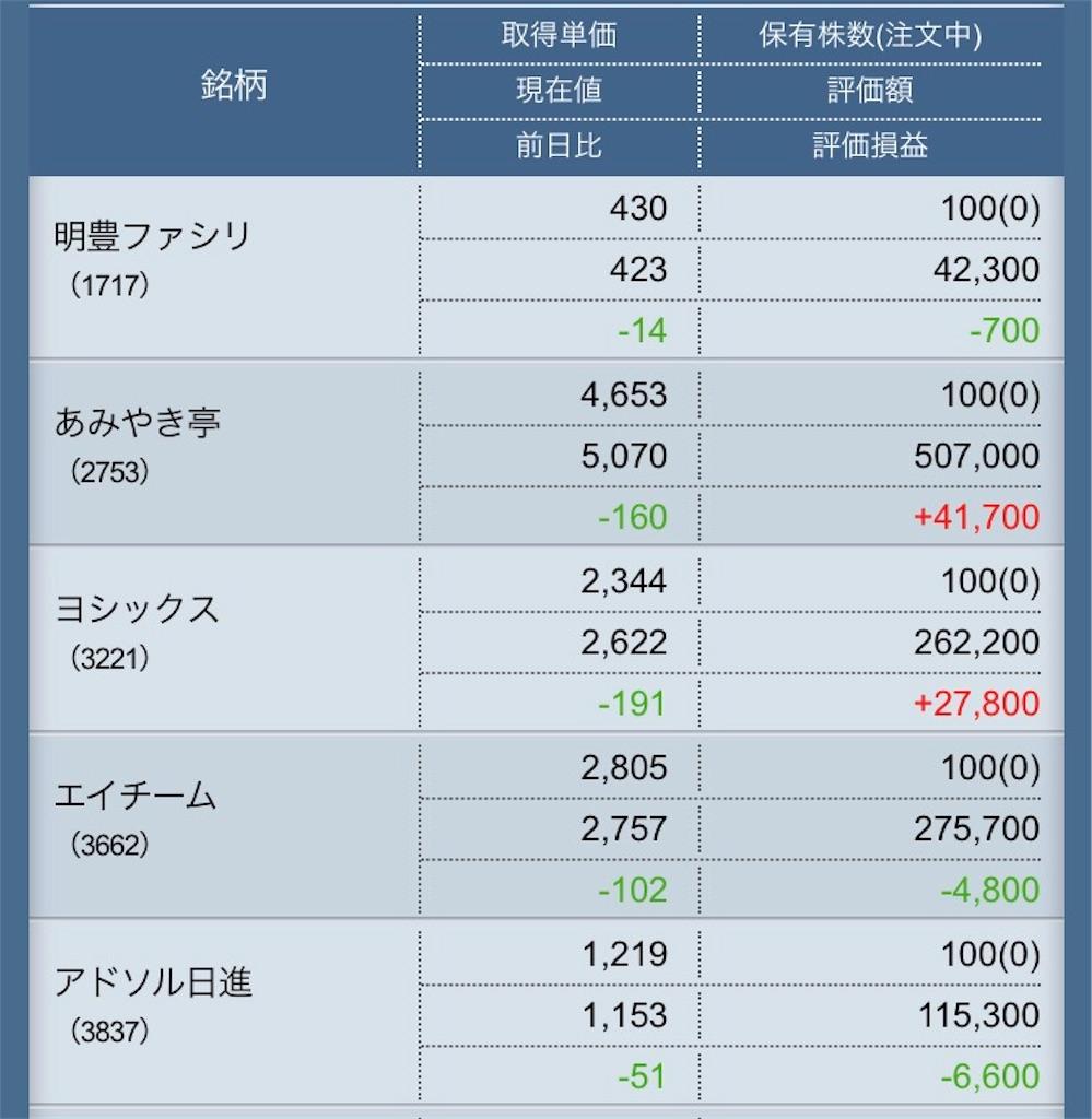 f:id:masaakiogawa0512:20171115171916j:image