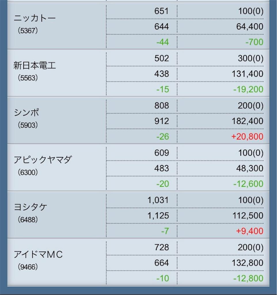 f:id:masaakiogawa0512:20171115171925j:image