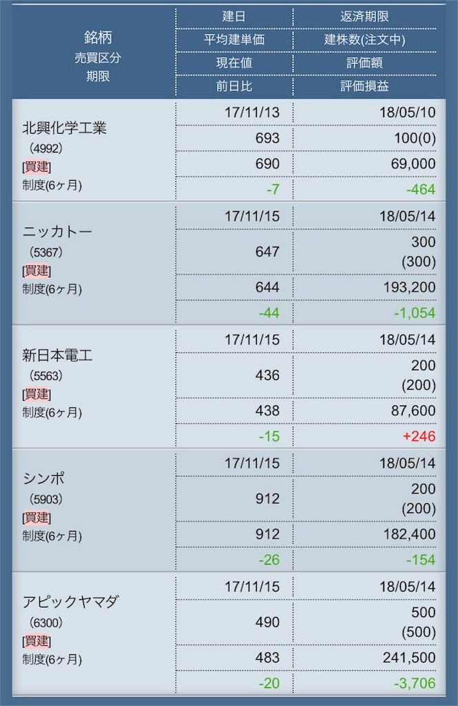 f:id:masaakiogawa0512:20171115171951j:image