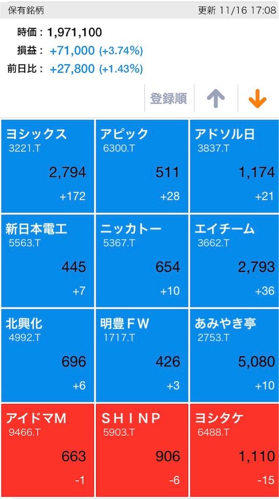 f:id:masaakiogawa0512:20171116172535j:image
