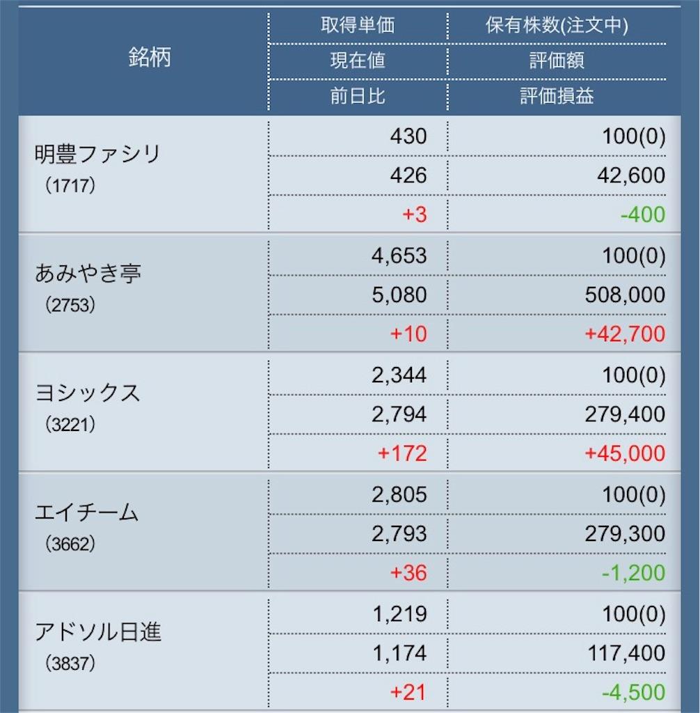 f:id:masaakiogawa0512:20171116175756j:image
