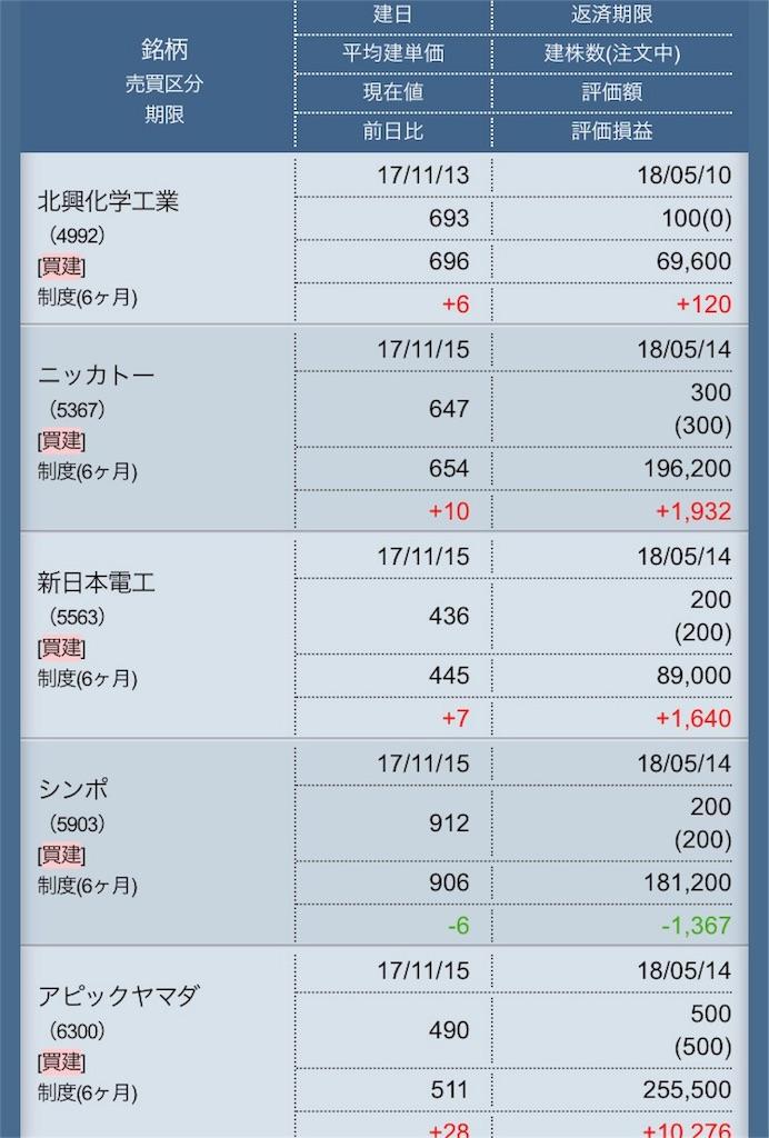 f:id:masaakiogawa0512:20171116175809j:image