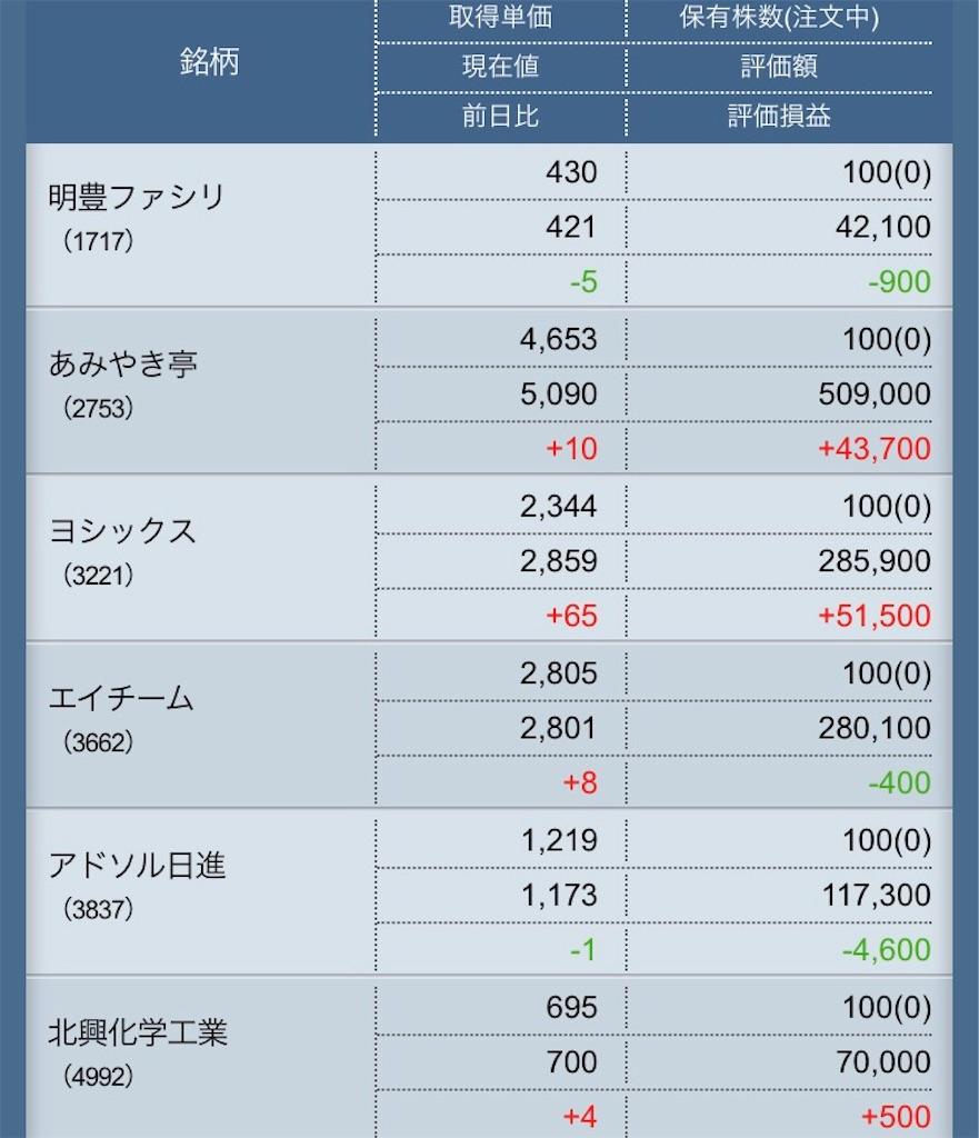 f:id:masaakiogawa0512:20171117230113j:image