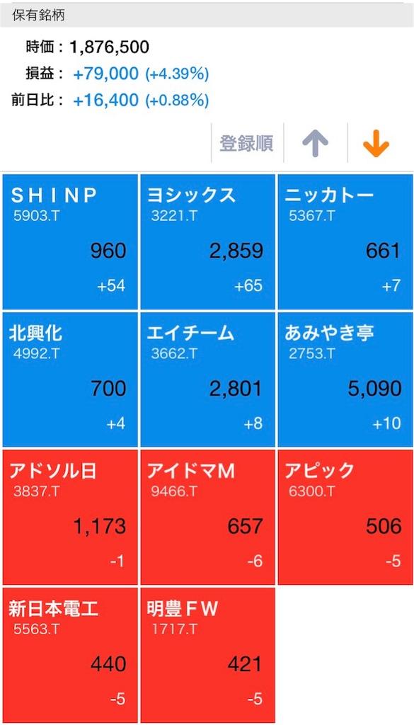 f:id:masaakiogawa0512:20171117230231j:image