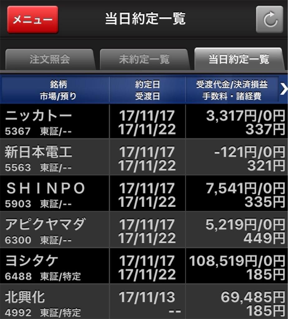f:id:masaakiogawa0512:20171117231019j:image
