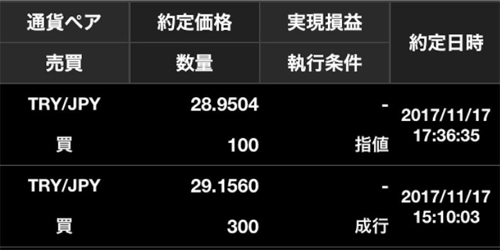 f:id:masaakiogawa0512:20171117232953j:image