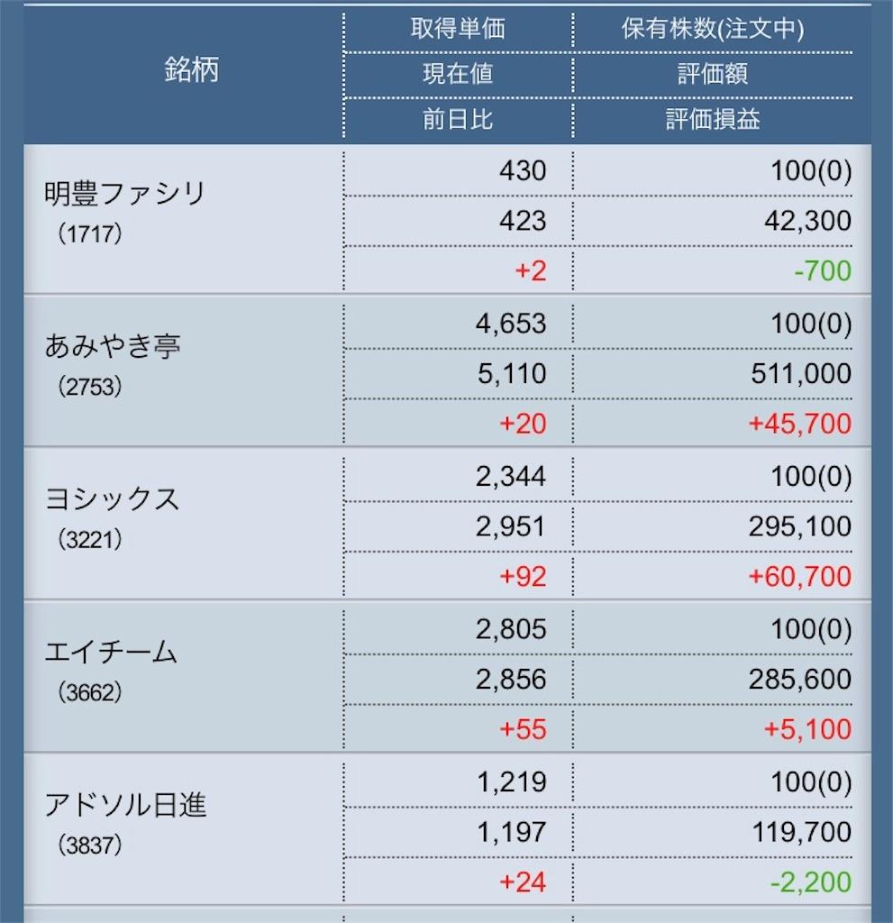 f:id:masaakiogawa0512:20171120173703j:image