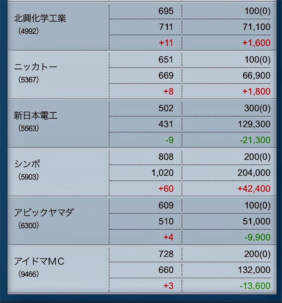 f:id:masaakiogawa0512:20171120173707j:image