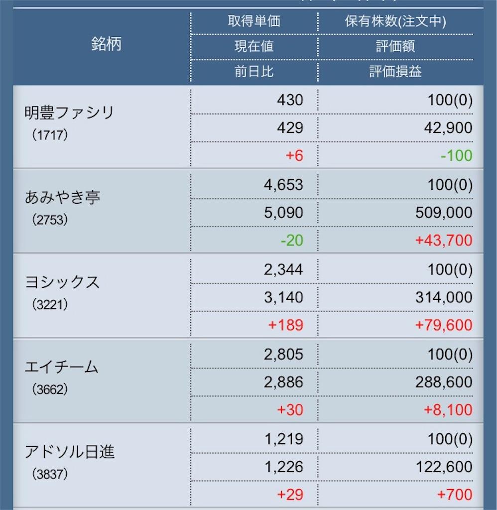 f:id:masaakiogawa0512:20171121180719j:image