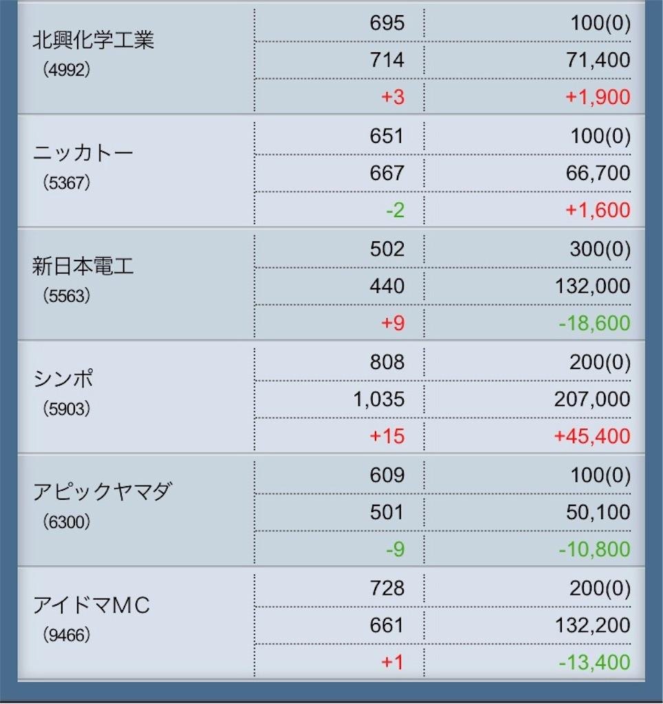 f:id:masaakiogawa0512:20171121180722j:image