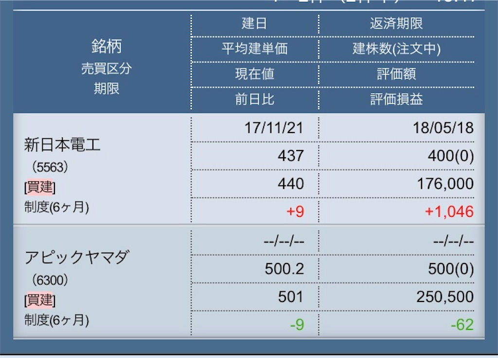 f:id:masaakiogawa0512:20171121180734j:image