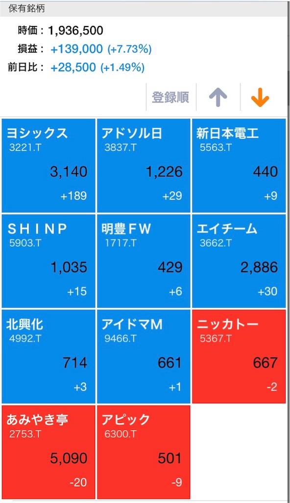 f:id:masaakiogawa0512:20171121180747j:image