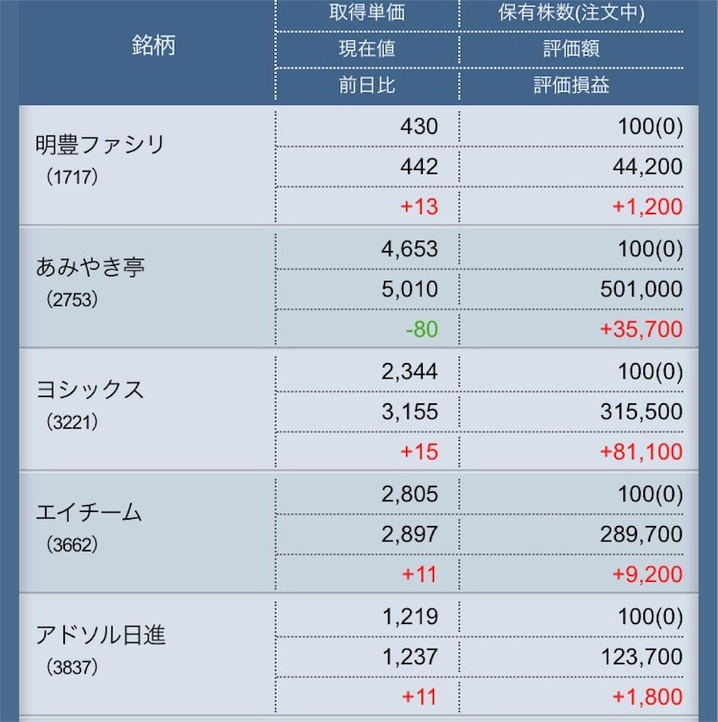 f:id:masaakiogawa0512:20171122170244j:image