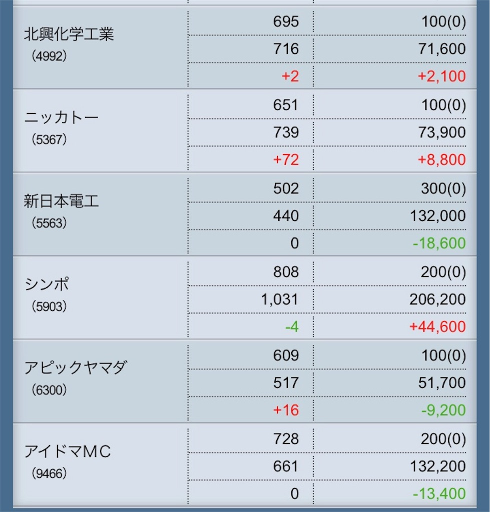 f:id:masaakiogawa0512:20171122170254j:image