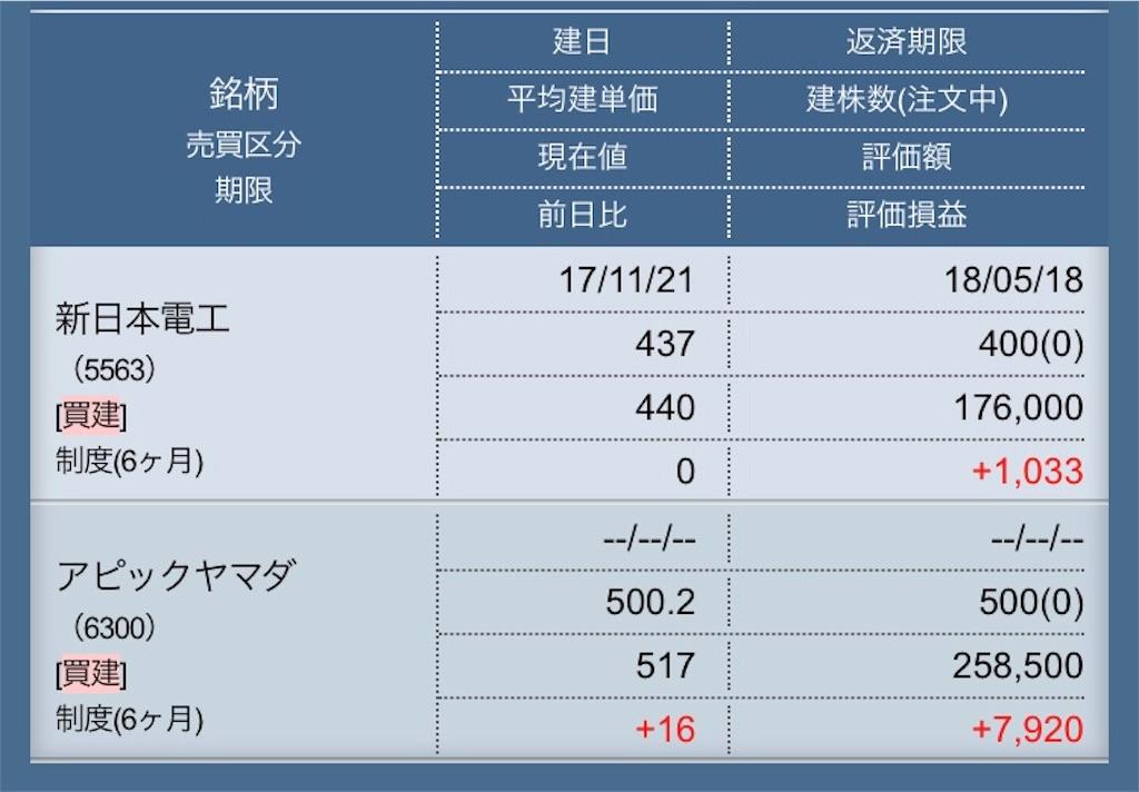 f:id:masaakiogawa0512:20171122170311j:image