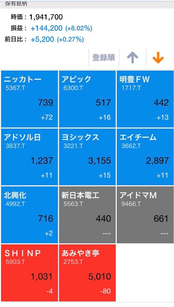 f:id:masaakiogawa0512:20171122170326j:image