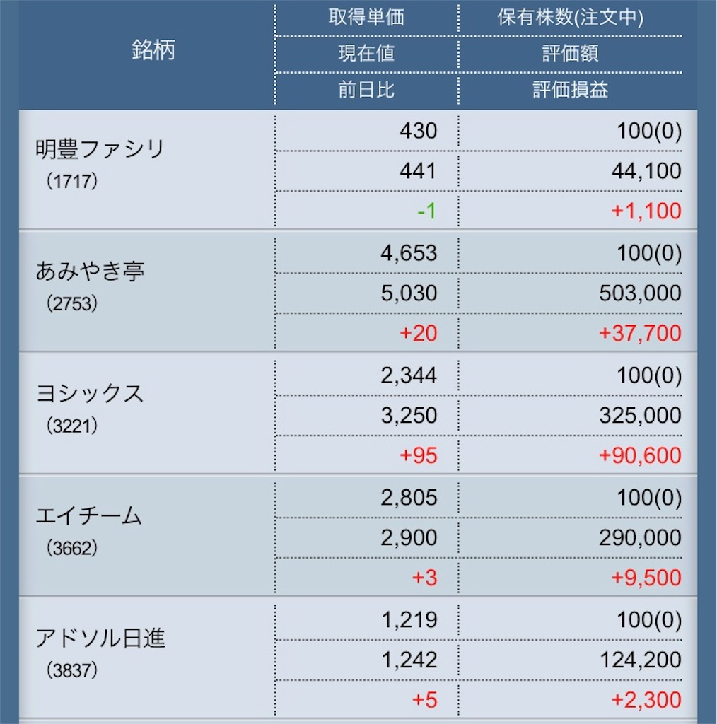 f:id:masaakiogawa0512:20171124204438j:image